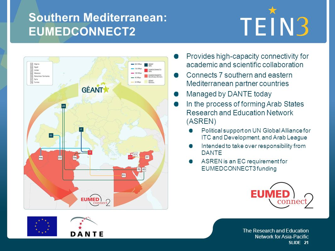 Southern Mediterranean: EUMEDCONNECT2