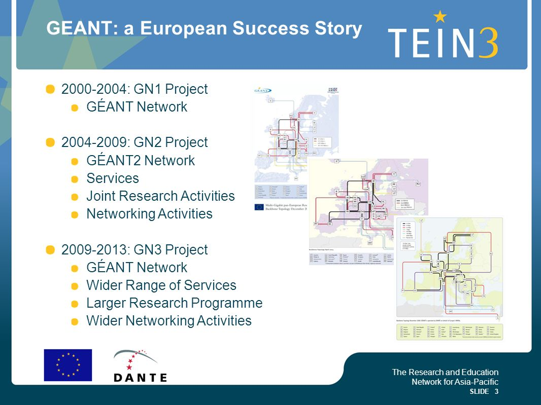GEANT: a European Success Story