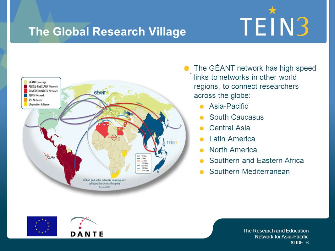 The Global Research Village