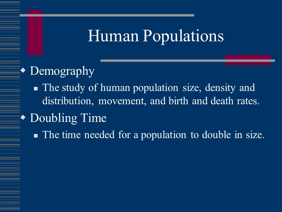 Human Populations Demography Doubling Time