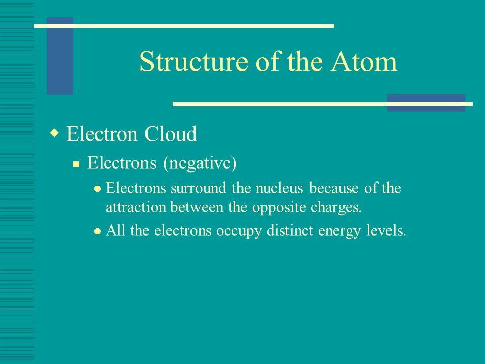 Structure of the Atom Electron Cloud Electrons (negative)
