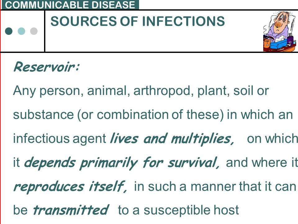 SOURCES OF INFECTIONS Reservoir: