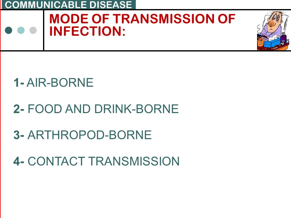 MODE OF TRANSMISSION OF INFECTION: