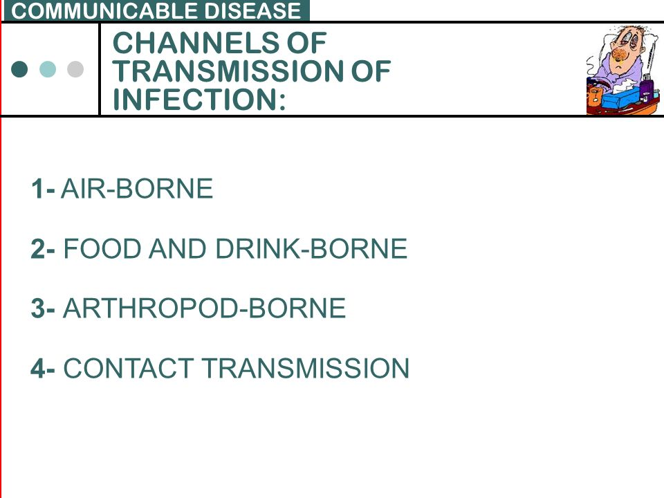 CHANNELS OF TRANSMISSION OF INFECTION: 1- AIR-BORNE