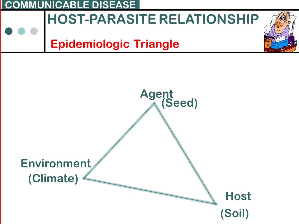 HOST-PARASITE RELATIONSHIP