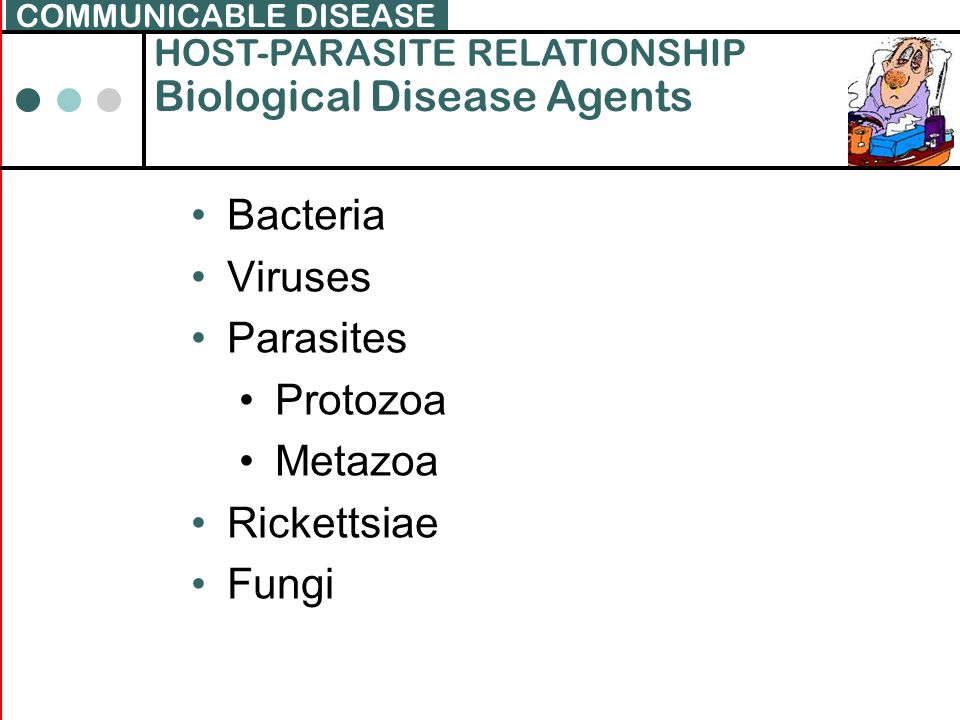 Biological Disease Agents