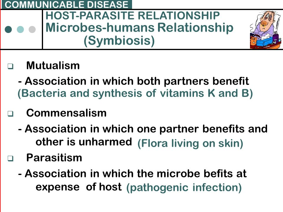Microbes-humans Relationship (Symbiosis)