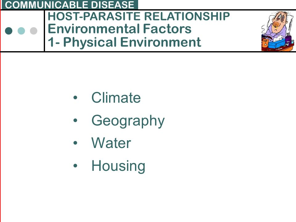 Climate Geography Water Housing Environmental Factors