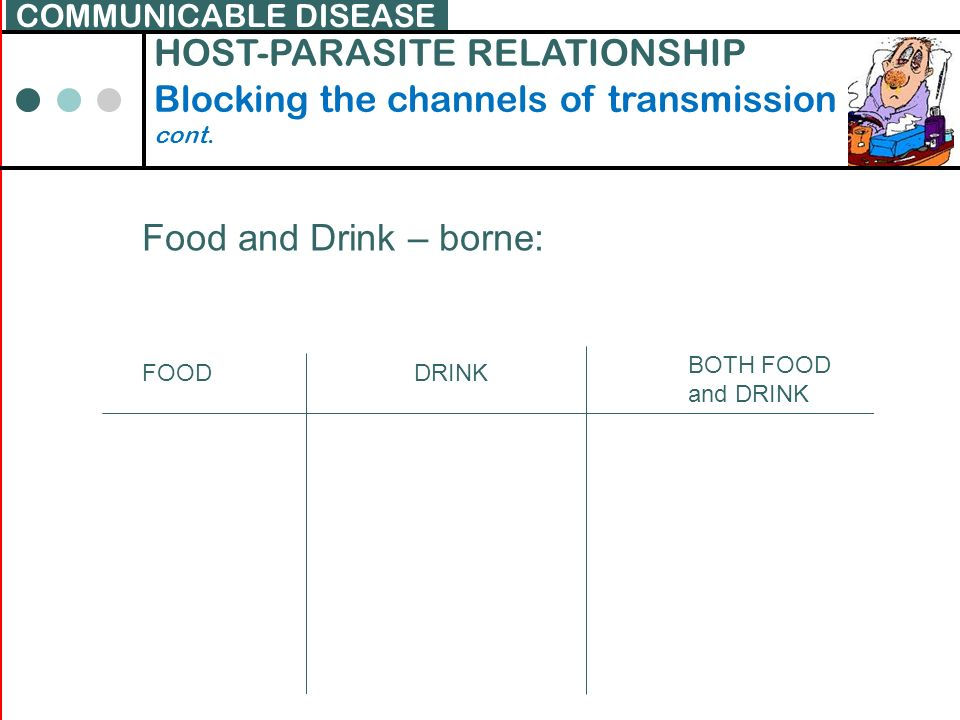 HOST-PARASITE RELATIONSHIP Blocking the channels of transmission cont.