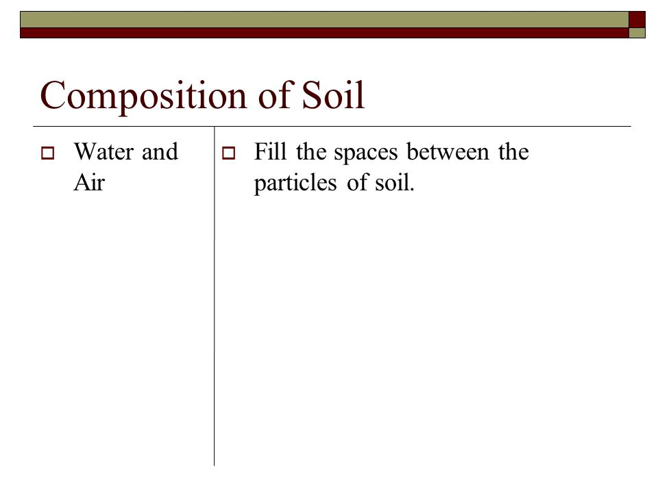 Composition of Soil Water and Air
