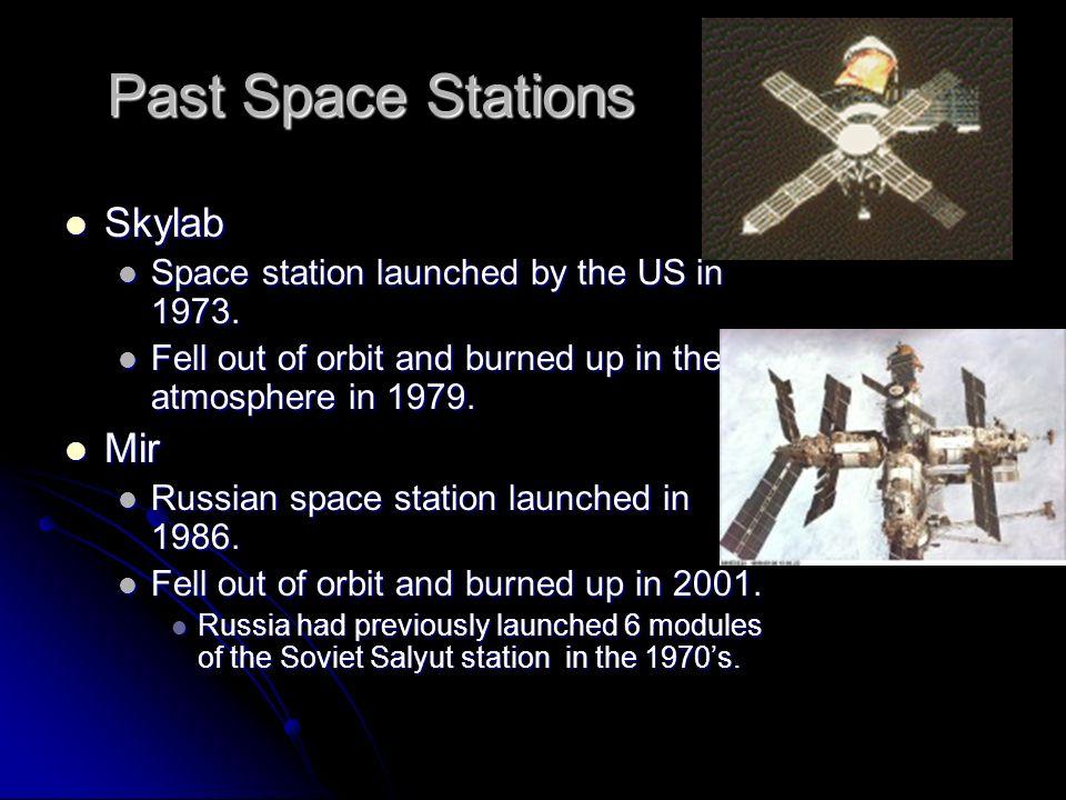 Past Space Stations Skylab Mir