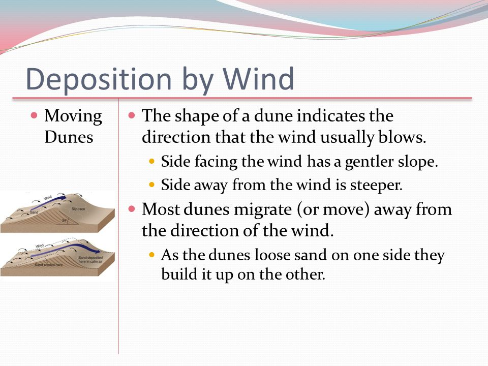 Deposition by Wind Moving Dunes