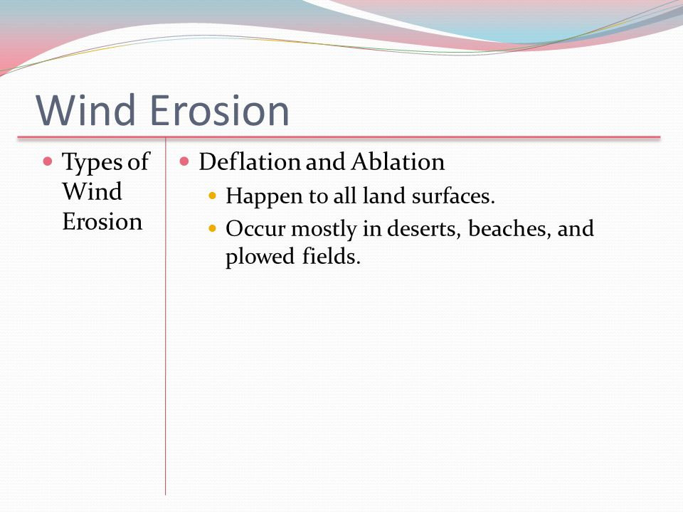 Wind Erosion Types of Wind Erosion Deflation and Ablation