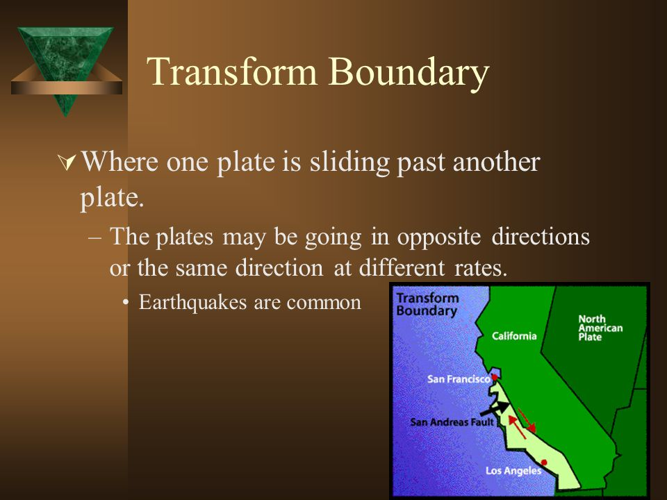 Transform Boundary Where one plate is sliding past another plate.