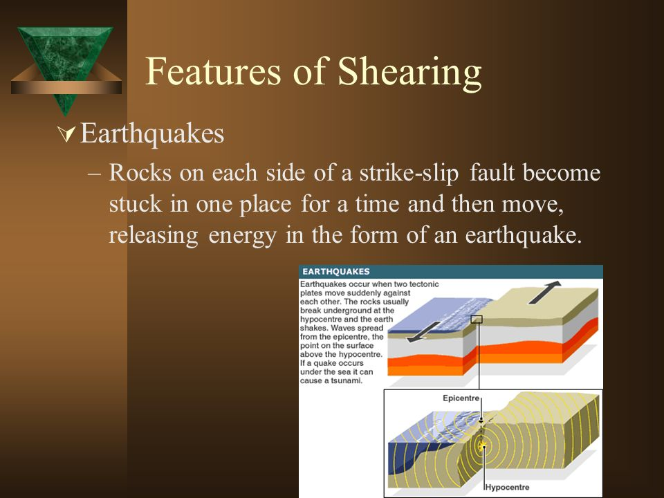 Features of Shearing Earthquakes