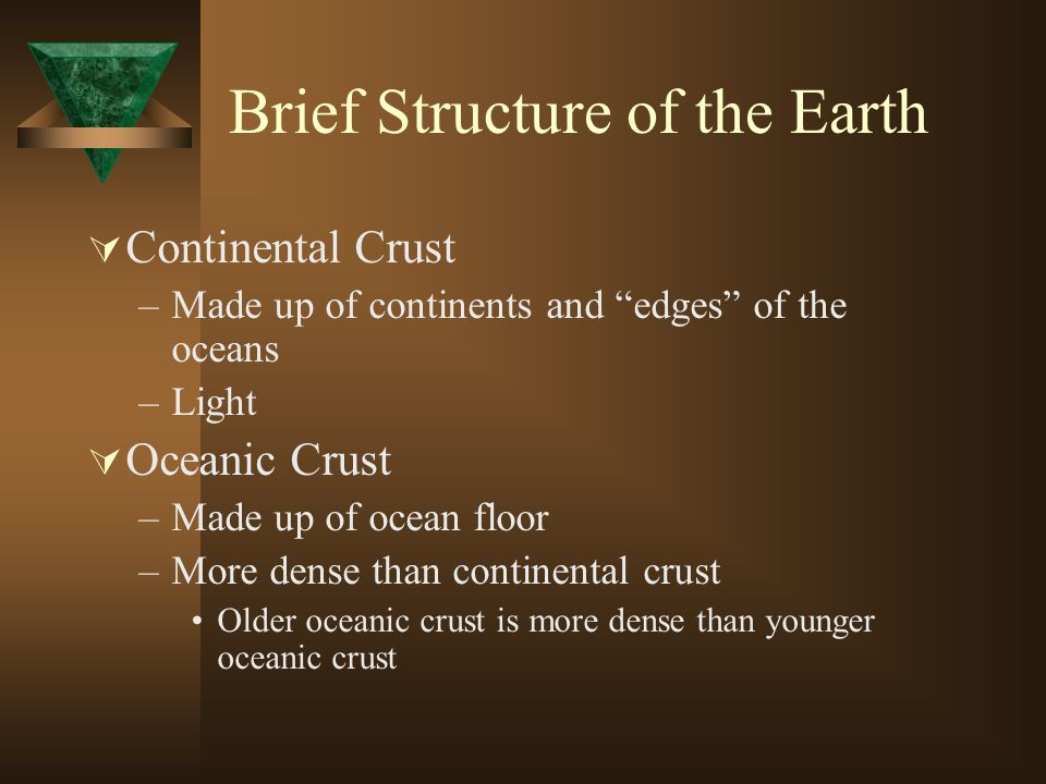Brief Structure of the Earth