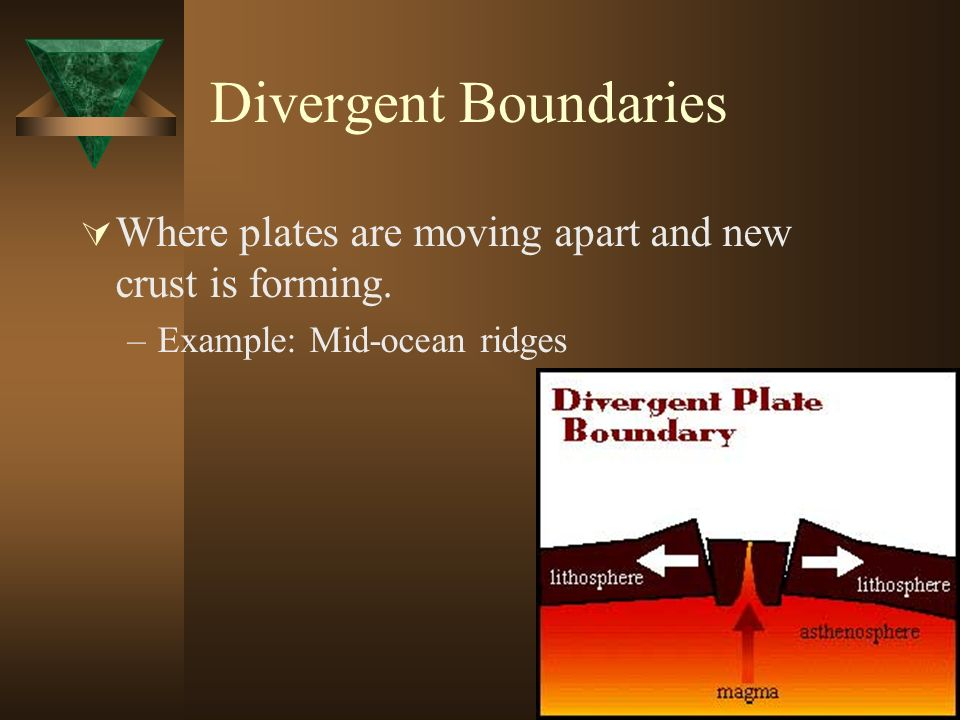 Divergent Boundaries Where plates are moving apart and new crust is forming.