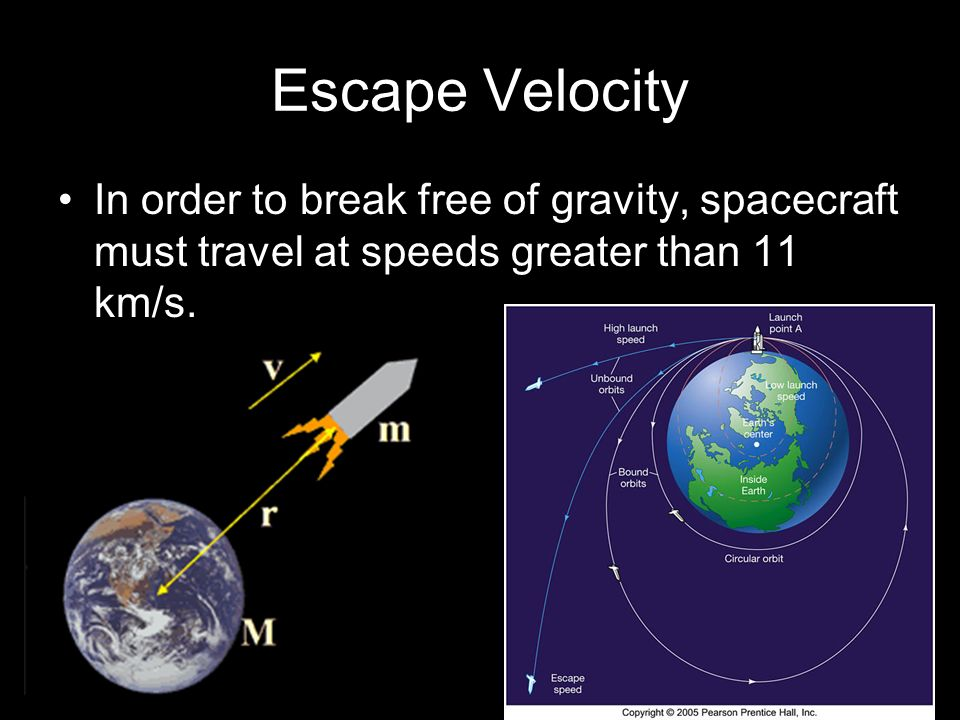 Escape Velocity In order to break free of gravity, spacecraft must travel at speeds greater than 11 km/s.
