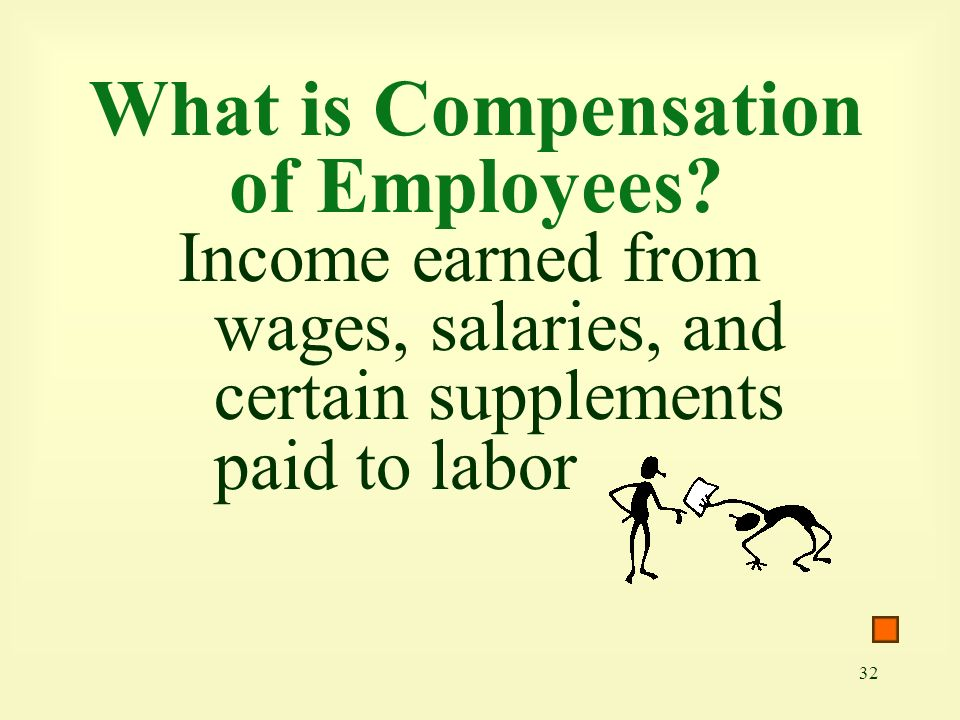 What is Compensation of Employees