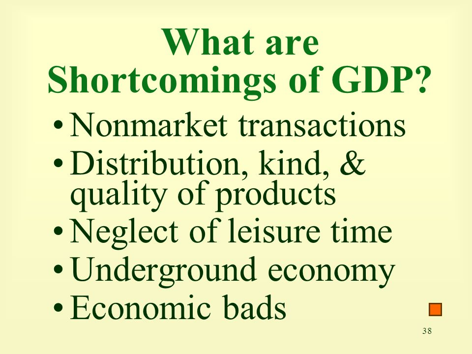 What are Shortcomings of GDP