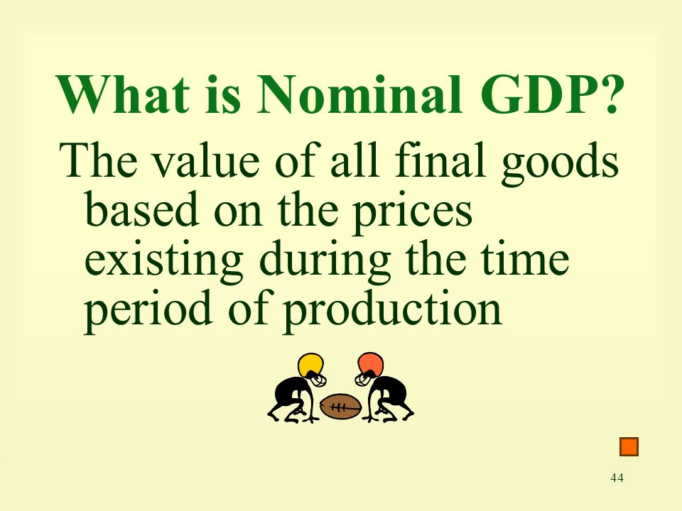 What is Nominal GDP.