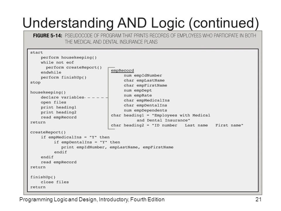 programming logic and design pdf