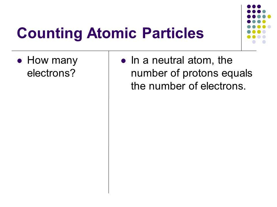 Counting Atomic Particles