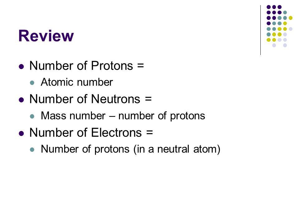 Review Number of Protons = Number of Neutrons = Number of Electrons =