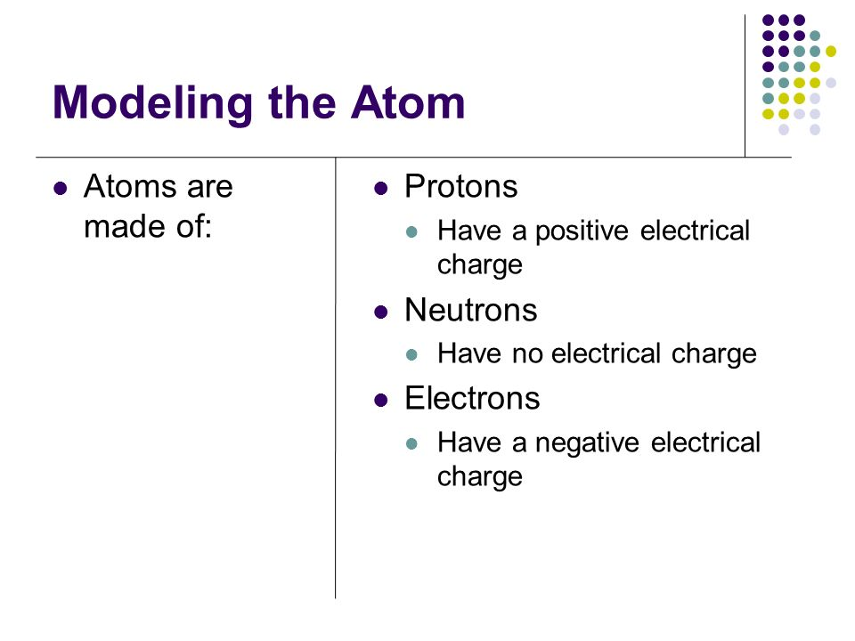 Modeling the Atom Atoms are made of: Protons Neutrons Electrons