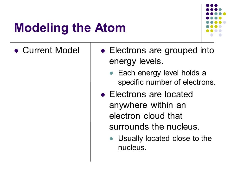 Modeling the Atom Current Model