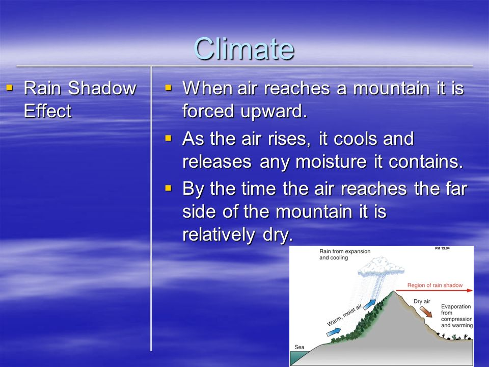 Climate Rain Shadow Effect