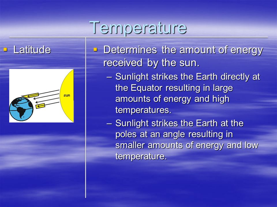 Temperature Latitude. Determines the amount of energy received by the sun.