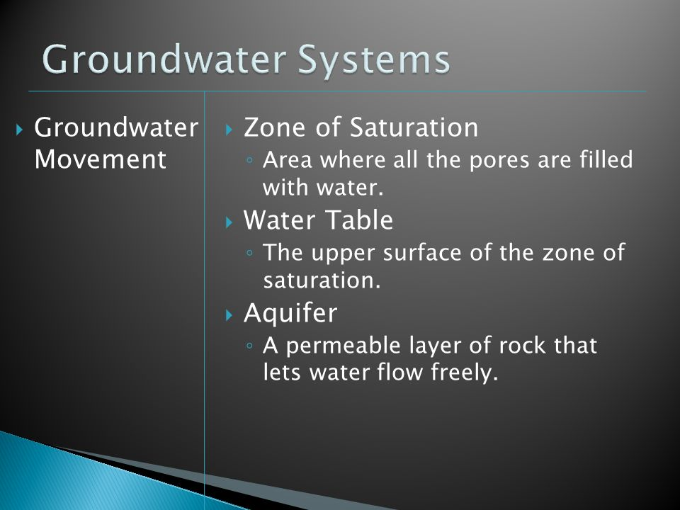 Groundwater Systems Groundwater Movement Zone of Saturation