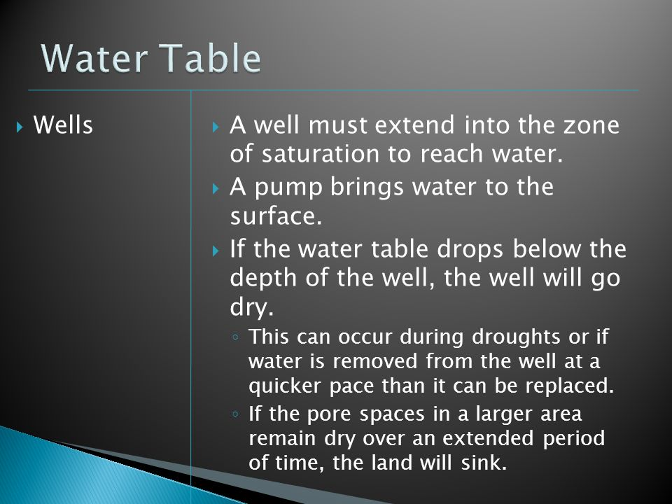 Water Table Wells. A well must extend into the zone of saturation to reach water. A pump brings water to the surface.