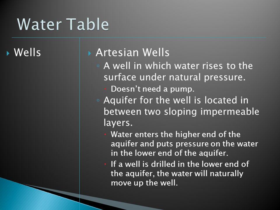 Water Table Wells Artesian Wells