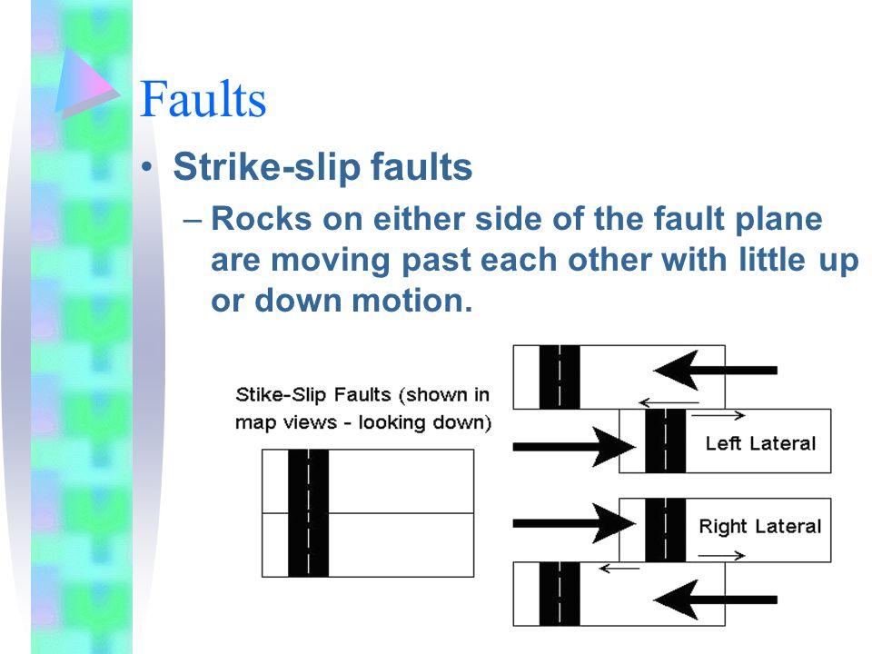 Faults Strike-slip faults