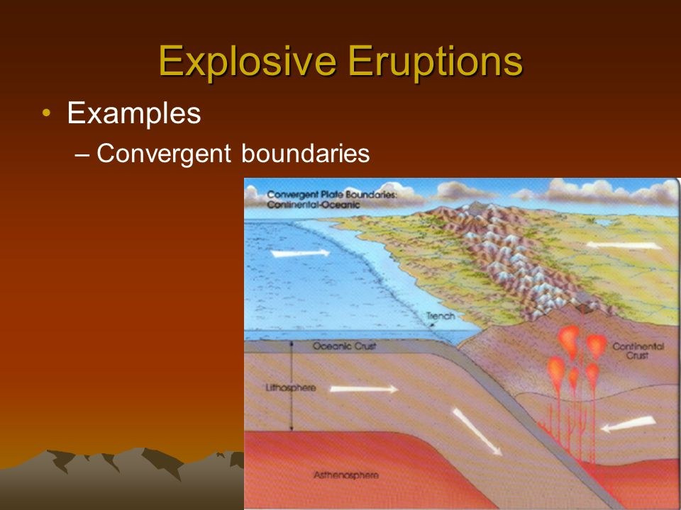 Explosive Eruptions Examples Convergent boundaries