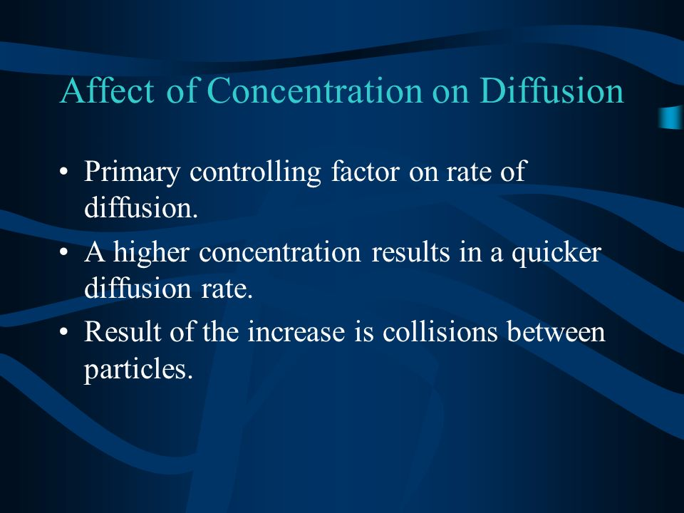 Affect of Concentration on Diffusion