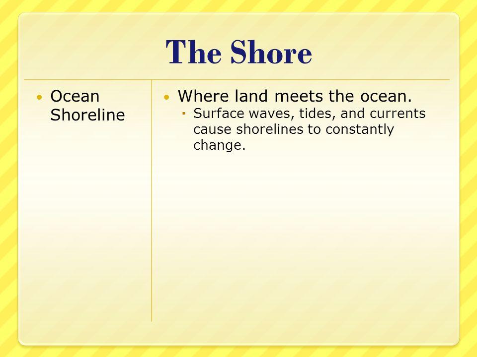 The Shore Ocean Shoreline Where land meets the ocean.