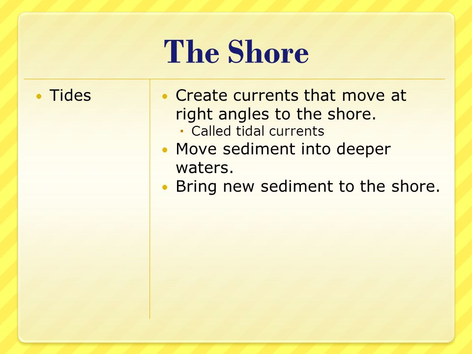 The Shore Tides. Create currents that move at right angles to the shore. Called tidal currents. Move sediment into deeper waters.
