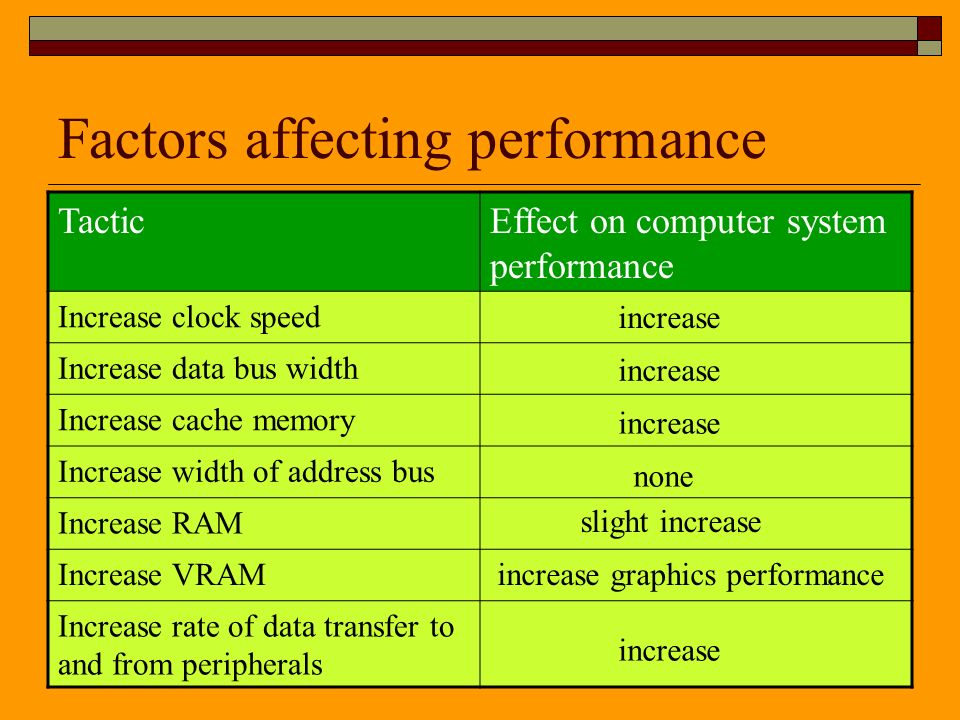 factors affecting computer performance pdf