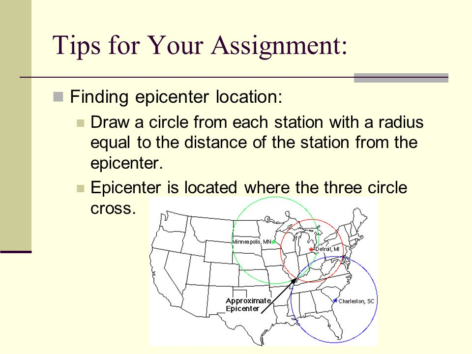 Tips for Your Assignment: