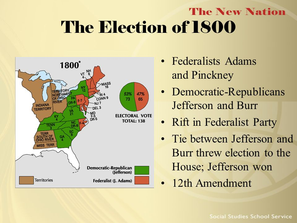 The Election of 1800 Federalists Adams and Pinckney