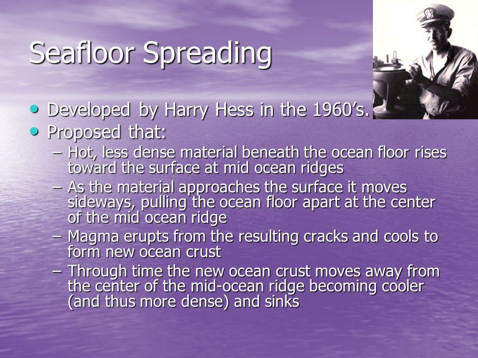 Seafloor Spreading Developed by Harry Hess in the 1960's.