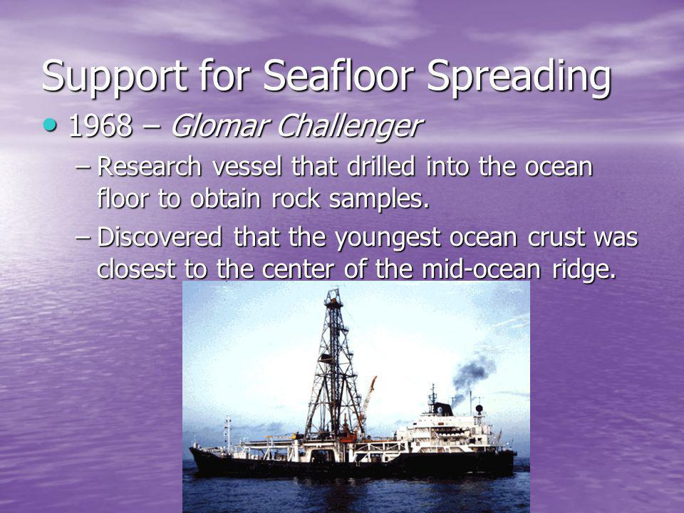 Support for Seafloor Spreading