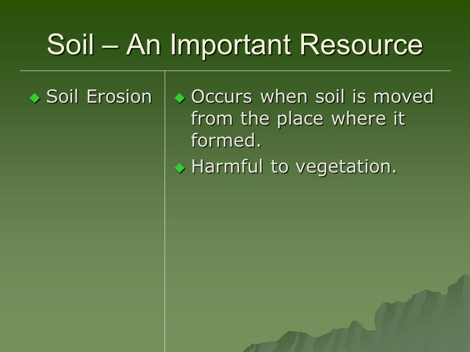 Soil – An Important Resource