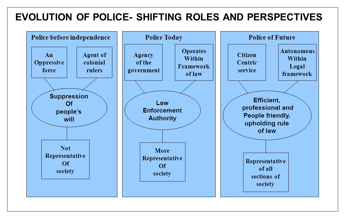 a look at the role of the police force in the society 'deunouenct ~ issues,' 0   (' if you have issues viewing or accessing this file  contact us at ncjrsgov  to the national criminal justice reference service ( ncjrs)  up the requirement of specifying the police role in society simple.