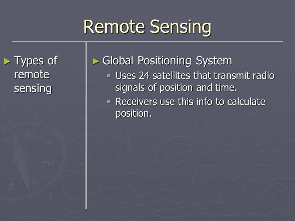 Remote Sensing Types of remote sensing Global Positioning System