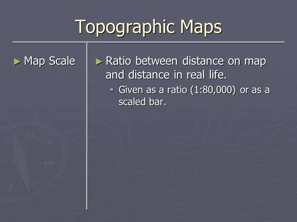 Topographic Maps Map Scale