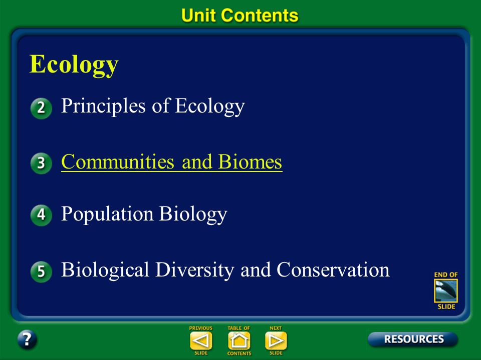 Ecology Principles of Ecology Communities and Biomes
